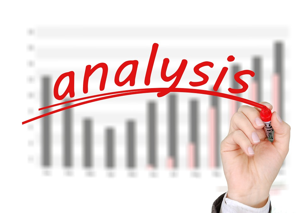 Business Analysis tools