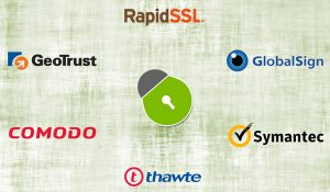 different kinds of SSL certificates