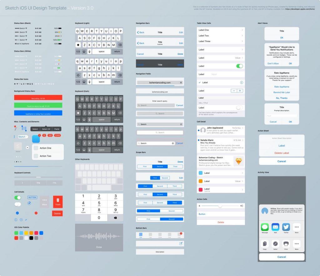 Sketch iOSGUI