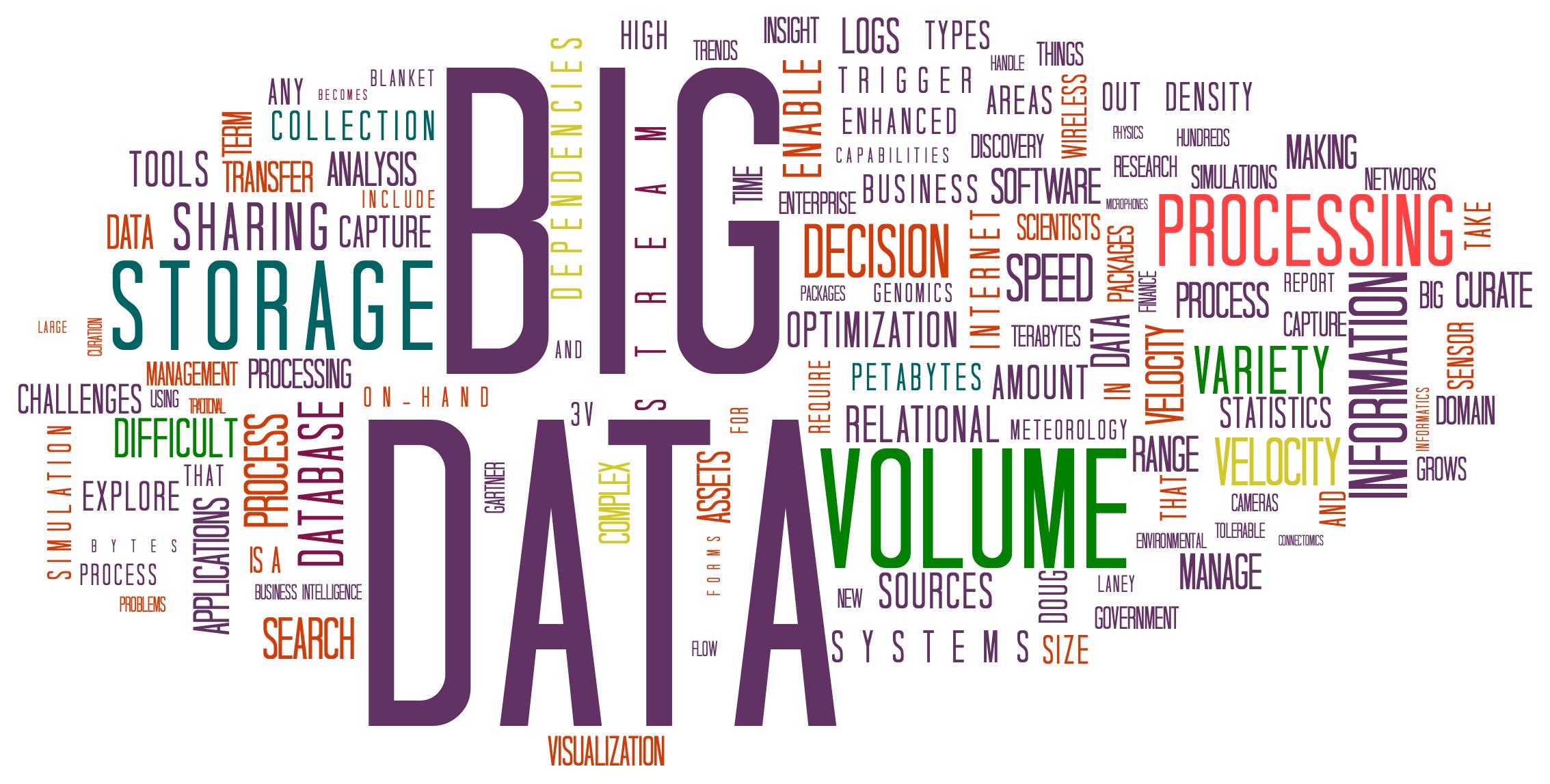 future of big data
