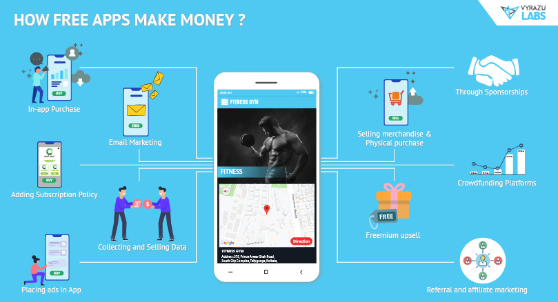 how free apps make money