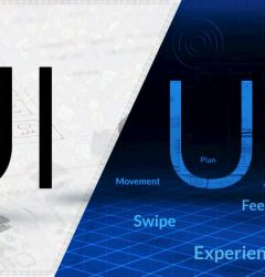 Importance of UI UX Design